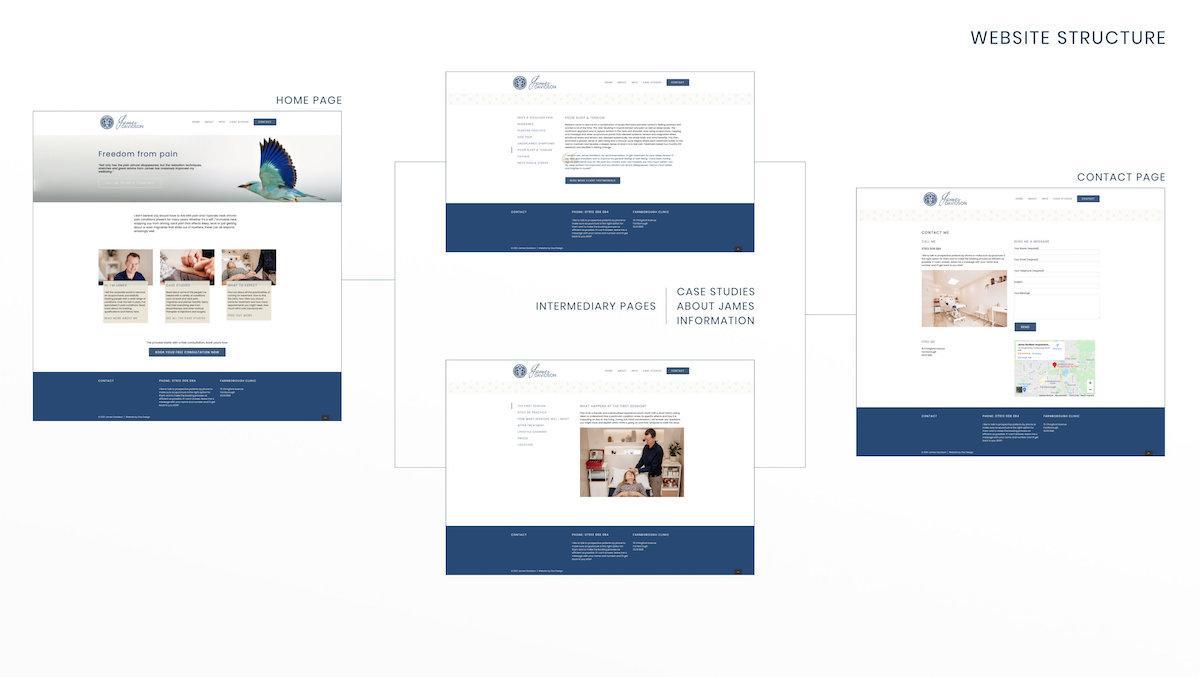 Acupuncture website UX design